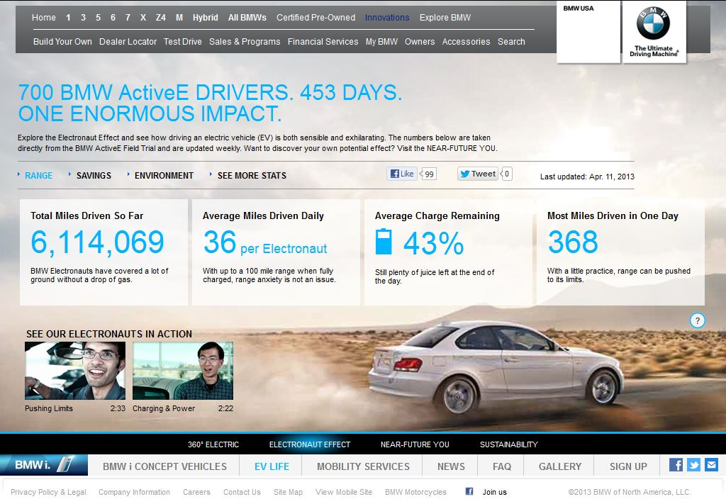 BMW Launches New Online Tool That Shows Data From ActiveE Field Trial