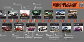Ford Celebrates 100 Years of Work Trucks