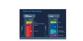 Oil Price Volatility Makes Case For NGVs