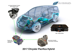 Wards Names 10 Best Engines of 2017