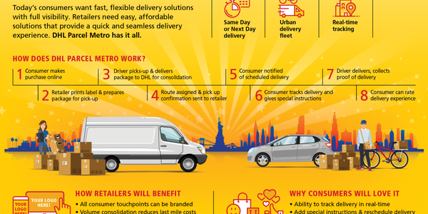 "Parcel Metro uses customized software that allows DHL eCommerce to create a ""virtual delivery..."