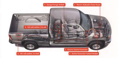 Chevy Silverado Hybrid Recognized at SEMA