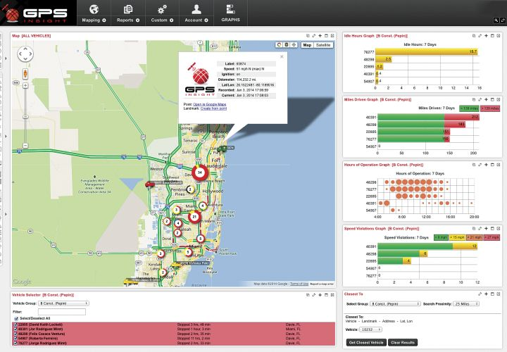 Report: 1 in 5 North American Fleets Use Telematics