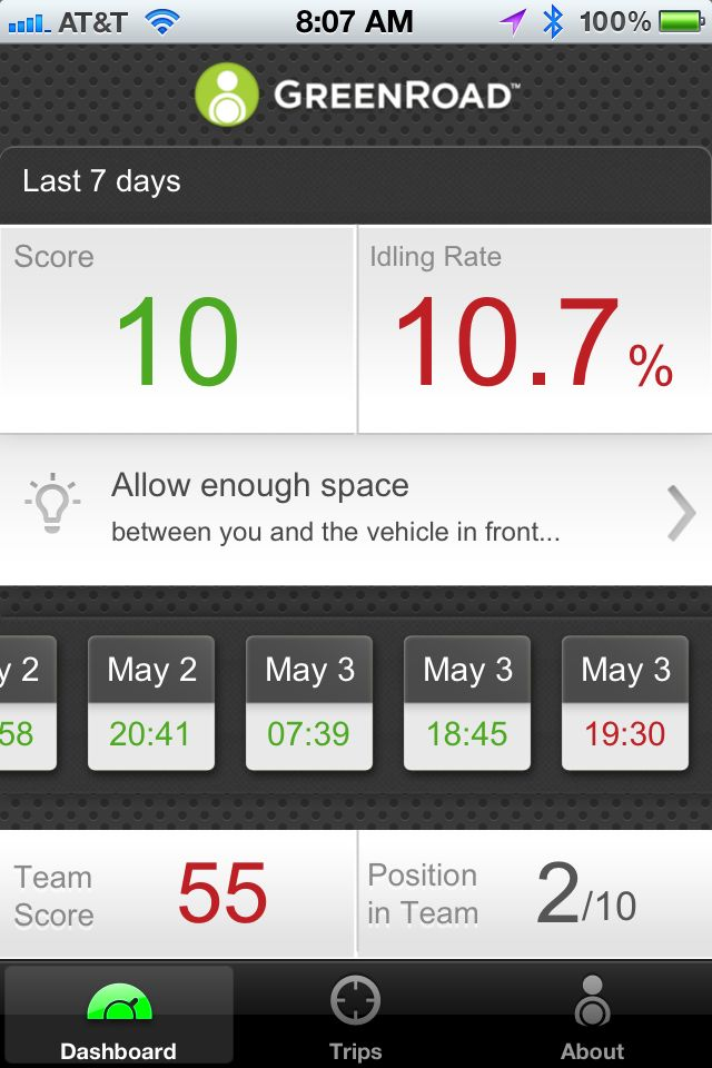 GreenRoad Delivers Driver Performance Mobile App