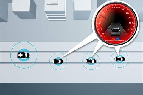 Car 2 Car technology can help alert drivers to an approaching emergency vehicle. Image by Volvo.