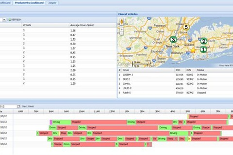 The Productivity dashboard with the Vehicle Timeline shown in the DriverPoint 2.0 release from Donlen.