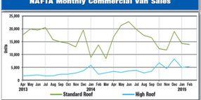 High-Roof Vans Closing Ground on Standard-Roof Models