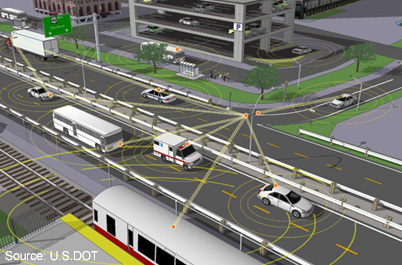 Global Firms Hope to Boost Fleet Safety with Tech Guidelines
