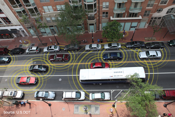 Feds: Vehicle-to-Vehicle Communication Mandate In the Works