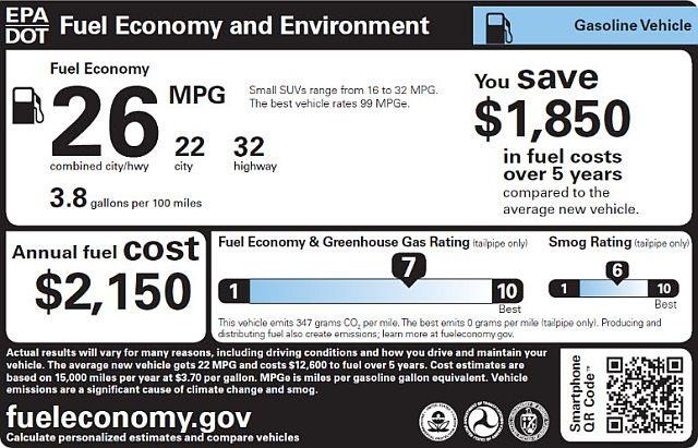 New-Vehicle Fuel Economy Flat in 2016