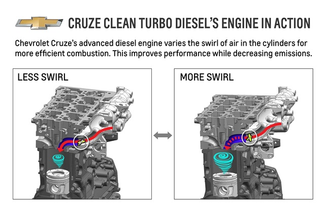 Gm Details How 2014 Chevrolet Cruze Clean Turbo Diesel