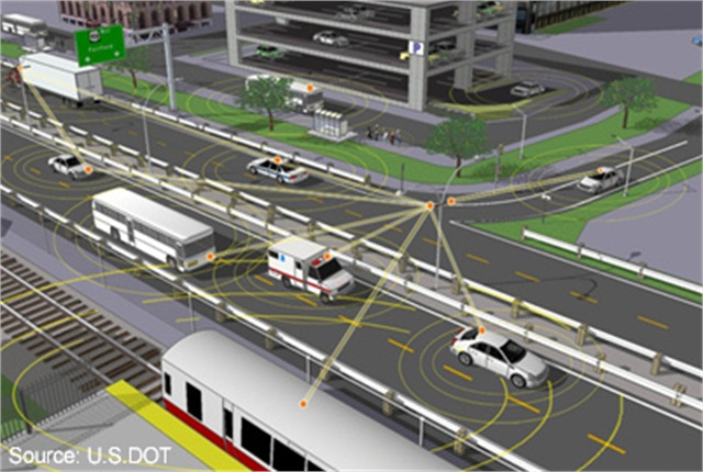 Connected vehicle technology image courtesy of U.S. Department of Transportation.