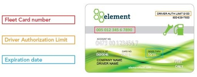 photo courtesy of element - Fleet Fuel Cards