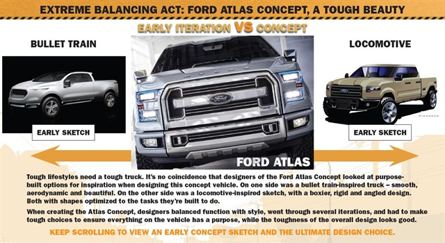 <p>The PDF (click on the image to download) shows the evolution of the Atlas Concept pickup truck. PDF courtesy Ford Motor Co.</p>