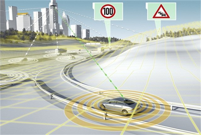 Continental's dynamic eHorizon allows looking around the corner to spot hazards earlier. Image courtesy of Continental.