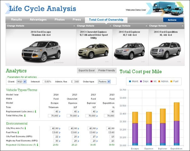 ford motor company industry analysis