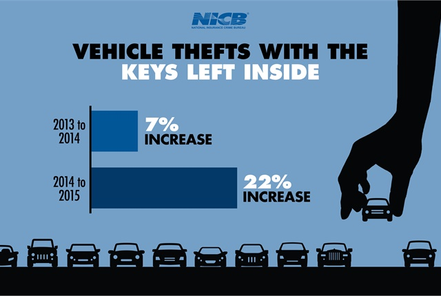Graphic courtesy of the National Insurance Crime Bureau.
