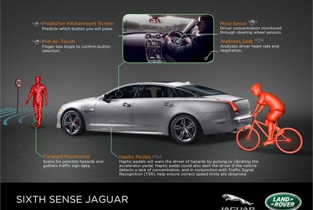 Photo illustration courtesy of Jaguar Land Rover.