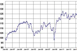 Manheim's Used Vehicle Values Rise 6 Straight Months