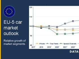 Europe's Passenger Car Fleet Market to Grow Over Next Five Years