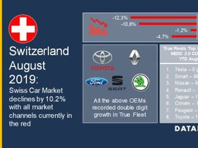 Fleet Registrations Drop in Switzerland