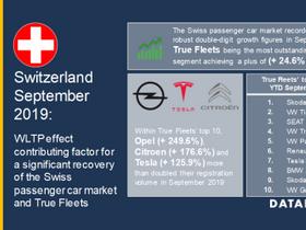 Switzerland Fleet Registrations Up in September