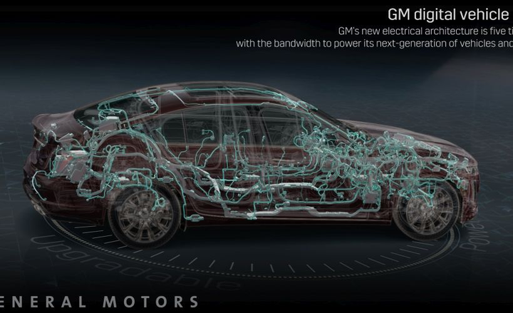 GM will roll out its new digital vehicle platform on the 2020 Cadillac CT5.  - Graphic courtesy of GM.