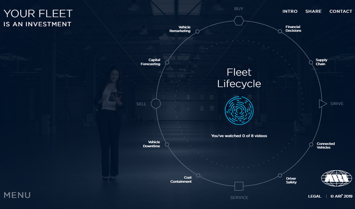 ARI's eight-video series explores ways to improve management of a vehicle's lifecycle by viewing a fleet as an investment rather than a cost center.  - Screenshot via ARI.