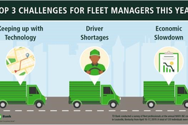 Fleet Managers Worry About Technology, Drivers, and Economic Conditions