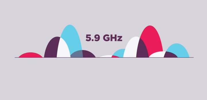 The Internet & Television Association has asked the Federal Communications Commission to openthe 5.9 gigahertz spectrum airwaves, which hadbeen set aside for the connected vehicle infrastructure initiative.  - Graphic courtesy of NCTA.