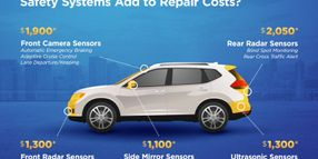 Advanced Safety Systems Cost Twice as Much to Repair