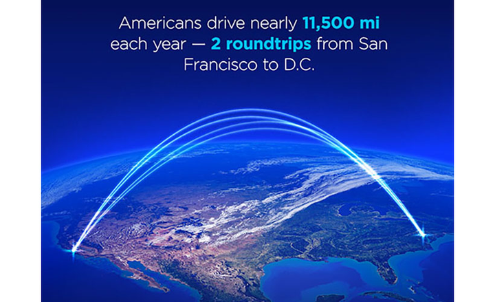 AAA has quantified the amount of miles and time Americans spend on the road as a way to look at overall driving risk.  - Graphic courtesy of AAA.