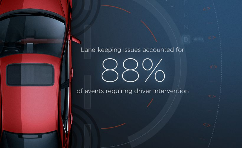 Drivers Overestimating Safety Tech Capabilities: AAA