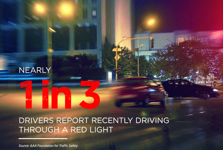 Fatalities caused by red-light runners have reached a 10-year high, according to new analysis from AAA.