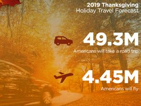 Thanksgiving Holiday Road Travel Should Rise 2.8%