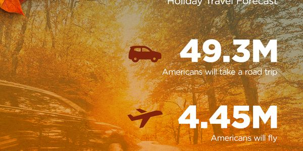 Thanksgiving travel will see a boost on roadways, and an even higher increase in air travel.