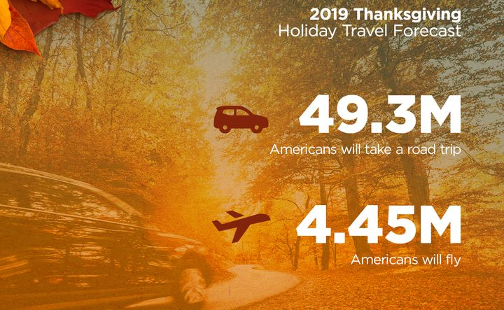 Thanksgiving travel will see a boost on roadways, and an even higher increase in air travel. - Graphic courtesy of AAA.