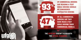 72% of Commercial Drivers Admit to Distracted Driving