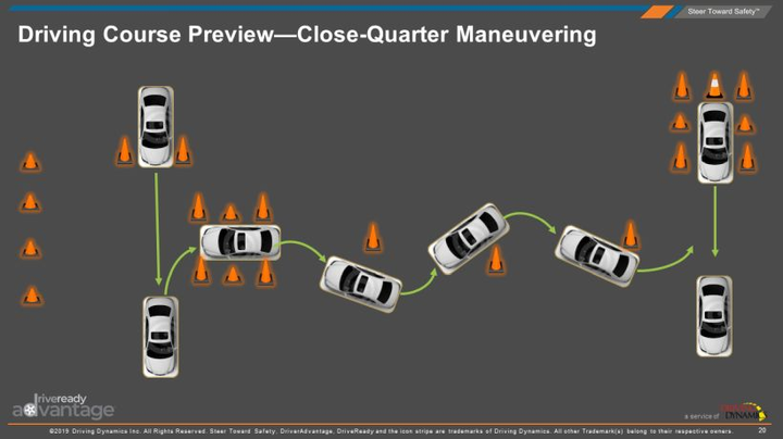 Driving Dynamics has updated its core training course, which includes lessons about close-quarters maneuvers.