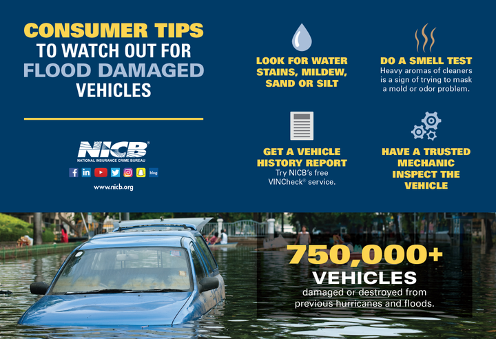 Hurricanes from 2018 have caused a spike in insurance claims for flooded vehicles in southwest Texas, according to the NICB.  - Infographic courtesy of NICB.