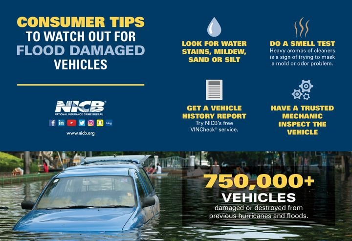 Hurricanes from 2018 have caused a spike in insurance claims for flooded vehicles in southwest Texas, according to the NICB.