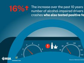 Repeat DUI Offenders Need to Be Curbed, GHSA Says