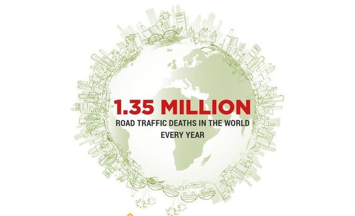 About 1.35 million people died in traffic accidents in 2016 around the globe.  - Graphic courtesy of WHO.