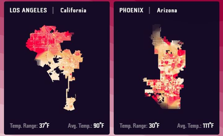 City heat data shows that Los Angeles and Phoenix experience the largest variance in temperature change throughout the year.