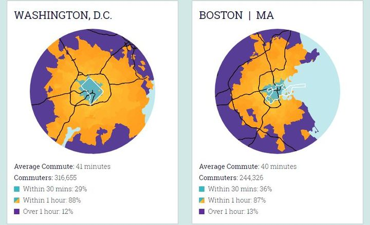 The average commute for commercial vehicles with Geotab telematics systems reached 40 minutes in several cities.  - Graphic courtesy of Geotab.