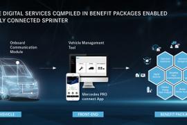 Mercedes-Benz Prices Telematics Offering for 2019 Sprinter