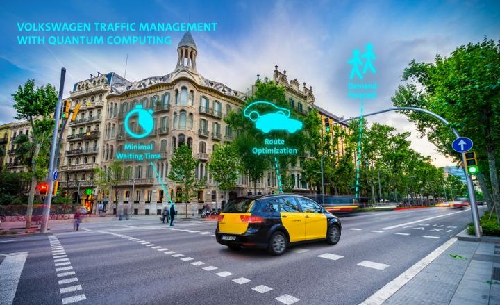 Volkswagen collaborated with quantum computing specialist D-Wave on a traffic management system for taxi fleets.