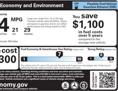 This label is for flex-fuel vehicles.