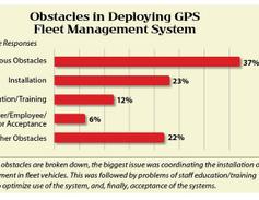 2017 GPS Fleet Management Study