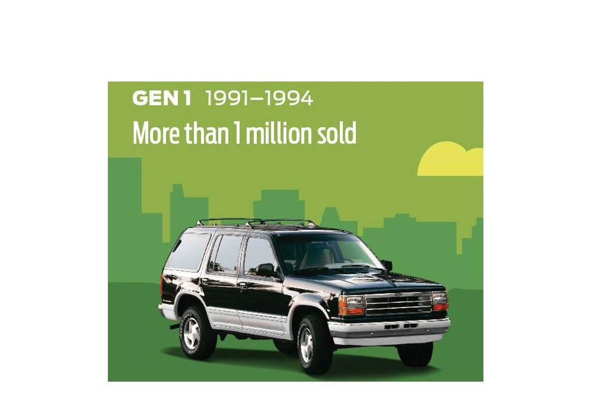 The 1991 Explorer featured a 4.0-liter V-6 engine and got 15 mpg in the city and 19 mpg on the...